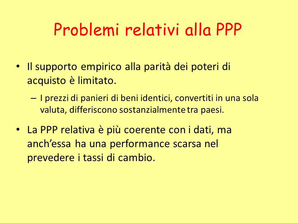 Problemi relativi alla PPP Il supporto empirico alla parità dei poteri di acquisto è limitato. – I prezzi di panieri di beni identici, convertiti in u