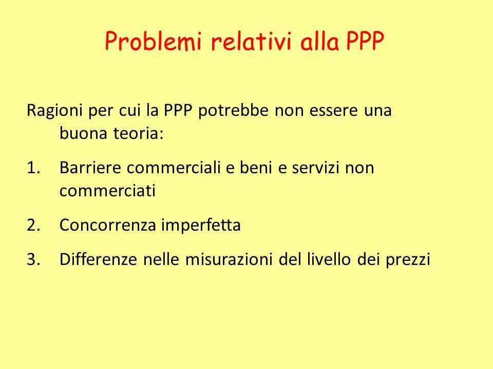 Problemi relativi alla PPP Ragioni per cui la PPP potrebbe non essere una buona teoria: 1.Barriere commerciali e beni e servizi non commerciati 2.Conc