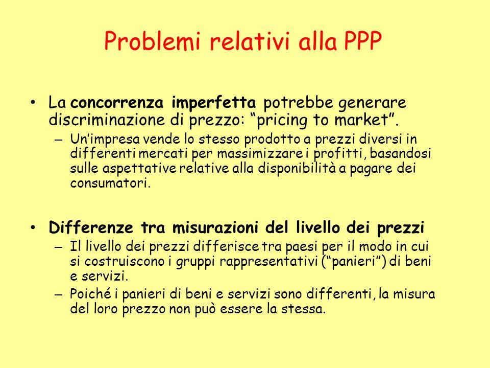La concorrenza imperfetta potrebbe generare discriminazione di prezzo: pricing to market. – Unimpresa vende lo stesso prodotto a prezzi diversi in dif