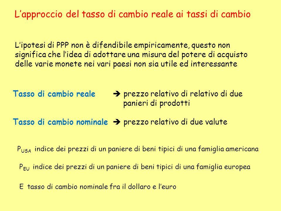 Lapproccio del tasso di cambio reale ai tassi di cambio Tasso di cambio reale prezzo relativo di relativo di due panieri di prodotti Tasso di cambio n