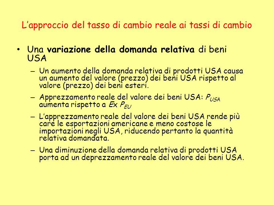 Una variazione della domanda relativa di beni USA – Un aumento della domanda relativa di prodotti USA causa un aumento del valore (prezzo) dei beni US