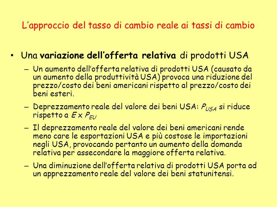 Una variazione dellofferta relativa di prodotti USA – Un aumento dellofferta relativa di prodotti USA (causato da un aumento della produttività USA) p