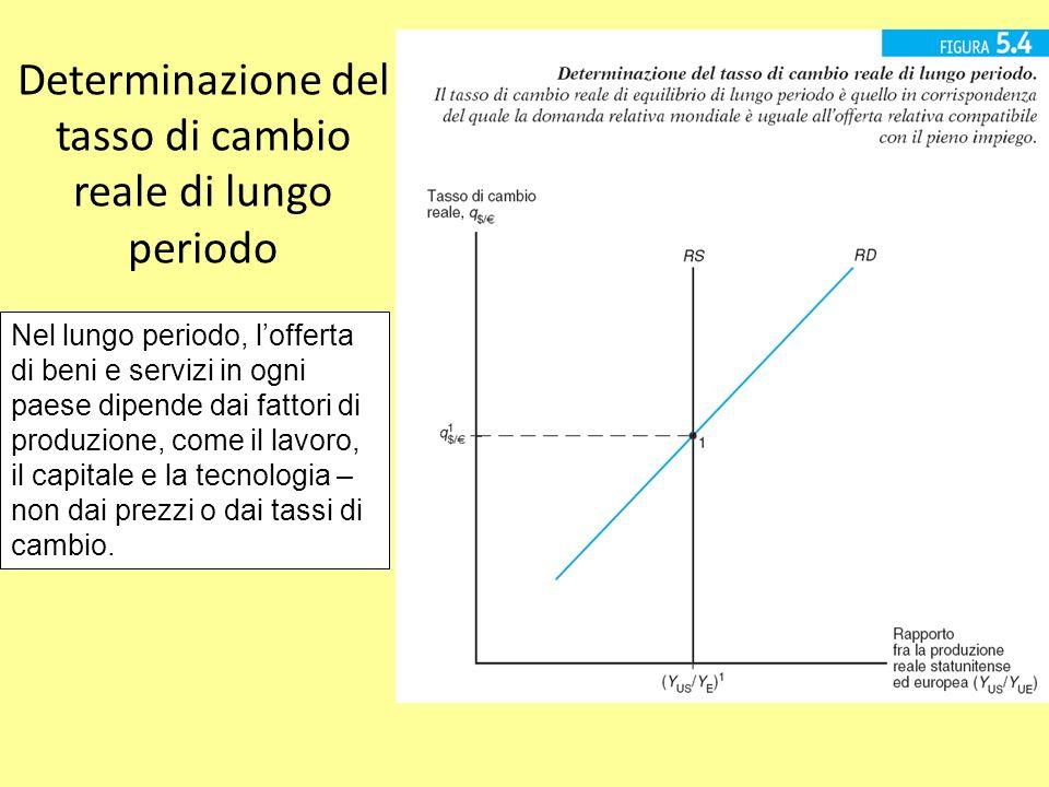 Determinazione del tasso di cambio reale di lungo periodo Nel lungo periodo, lofferta di beni e servizi in ogni paese dipende dai fattori di produzion