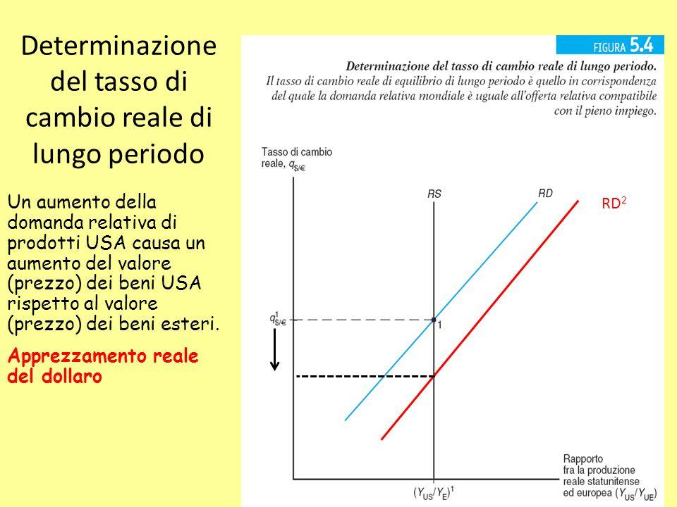 Determinazione del tasso di cambio reale di lungo periodo RD 2 Un aumento della domanda relativa di prodotti USA causa un aumento del valore (prezzo)
