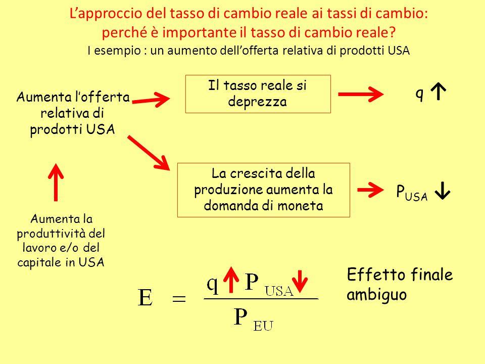 Lapproccio del tasso di cambio reale ai tassi di cambio: perché è importante il tasso di cambio reale? I esempio : un aumento dellofferta relativa di