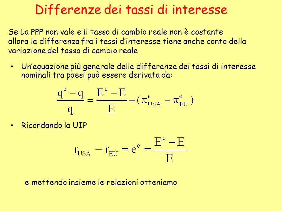 Differenze dei tassi di interesse Unequazione più generale delle differenze dei tassi di interesse nominali tra paesi può essere derivata da: Ricordan