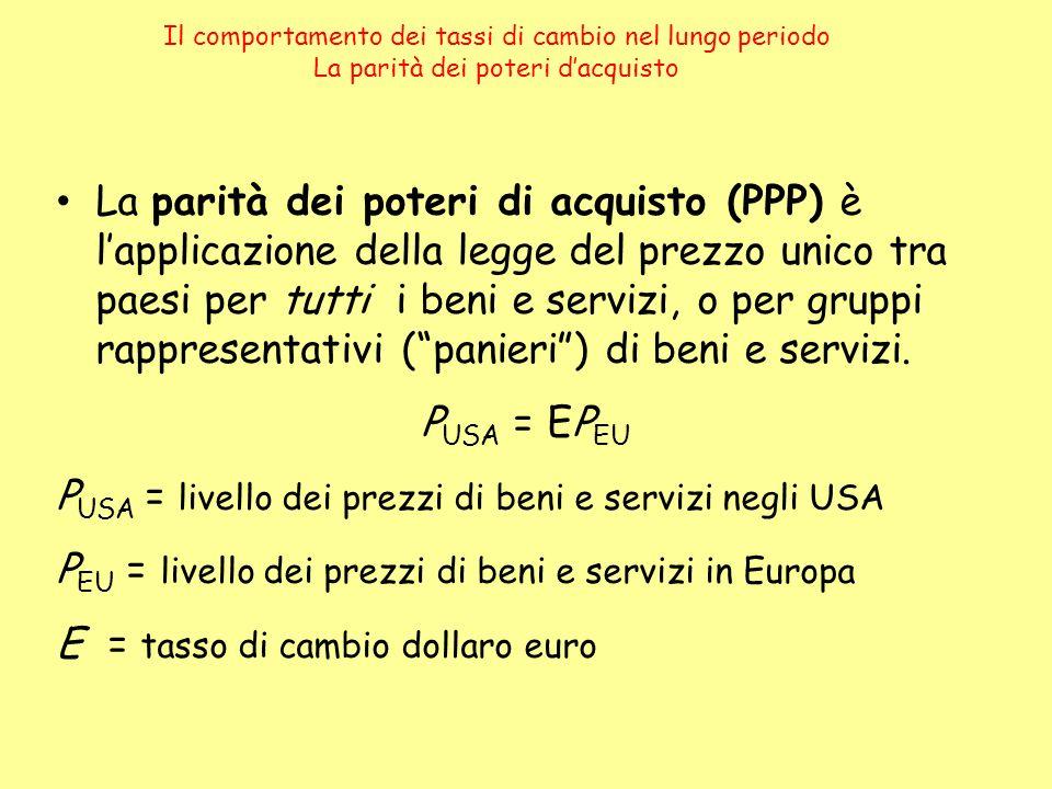 La parità dei poteri di acquisto (PPP) è lapplicazione della legge del prezzo unico tra paesi per tutti i beni e servizi, o per gruppi rappresentativi