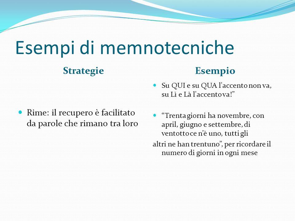Esempi di memnotecniche Strategie Esempio Rime: il recupero è facilitato da parole che rimano tra loro Su QUI e su QUA l'accento non va, su Lì e Là l'