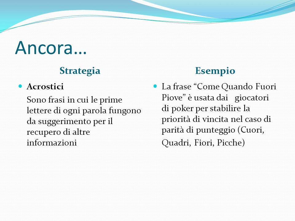 Ancora… Strategia Esempio Acrostici Sono frasi in cui le prime lettere di ogni parola fungono da suggerimento per il recupero di altre informazioni La