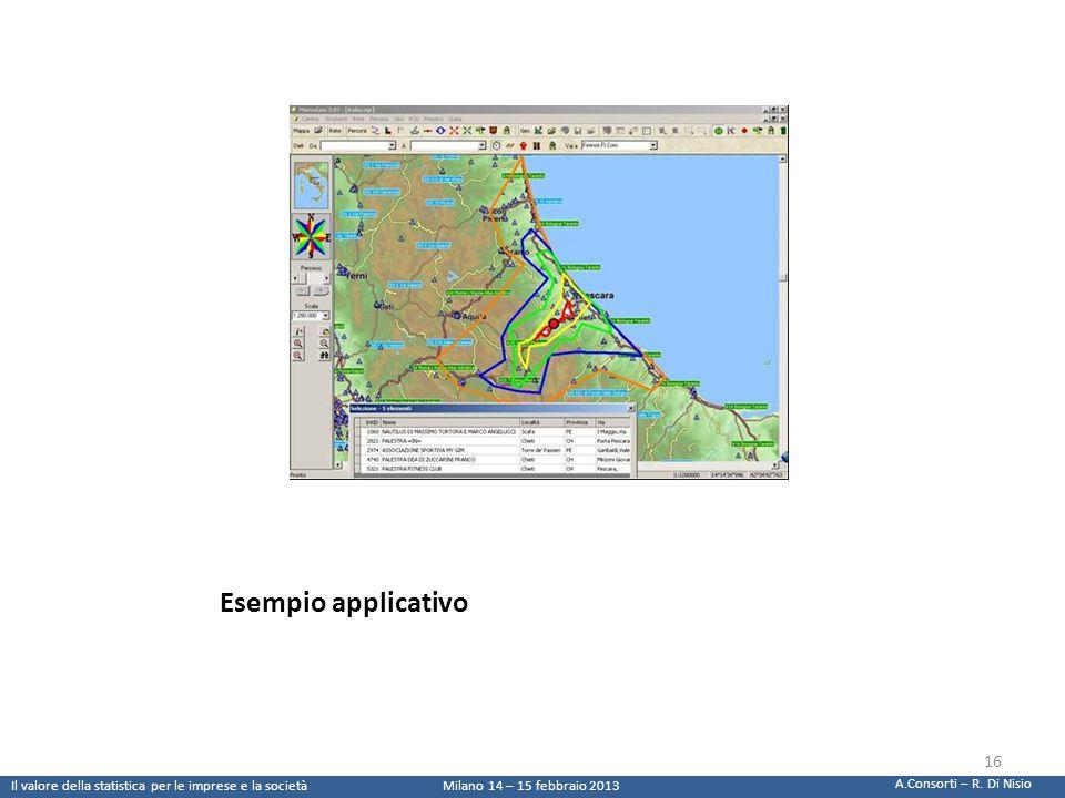 Esempio applicativo 16 A.Consorti – R. Di Nisio Il valore della statistica per le imprese e la societàMilano 14 – 15 febbraio 2013