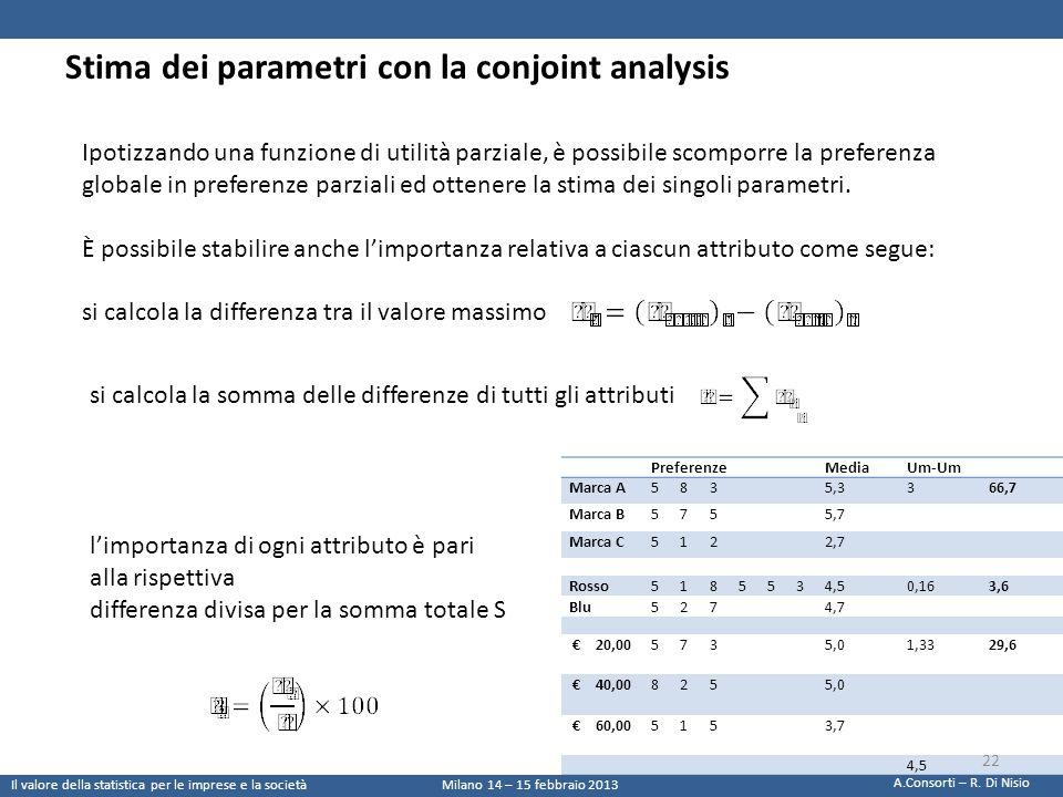 Stima dei parametri con la conjoint analysis Ipotizzando una funzione di utilità parziale, è possibile scomporre la preferenza globale in preferenze p