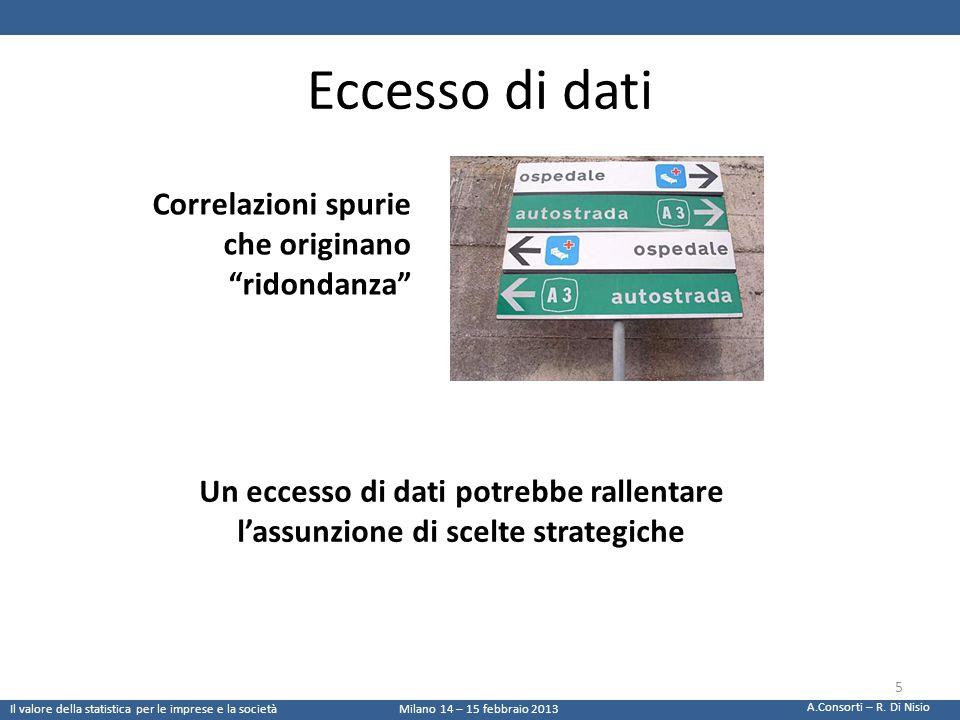 Esempio applicativo 16 A.Consorti – R.