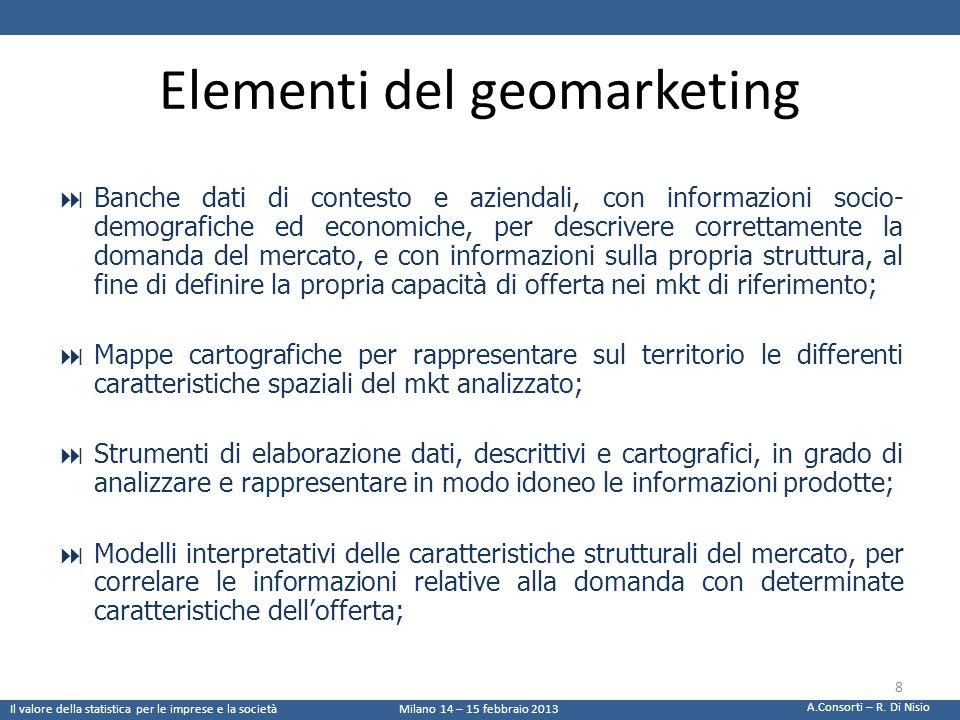Elementi del geomarketing Banche dati di contesto e aziendali, con informazioni socio- demografiche ed economiche, per descrivere correttamente la dom