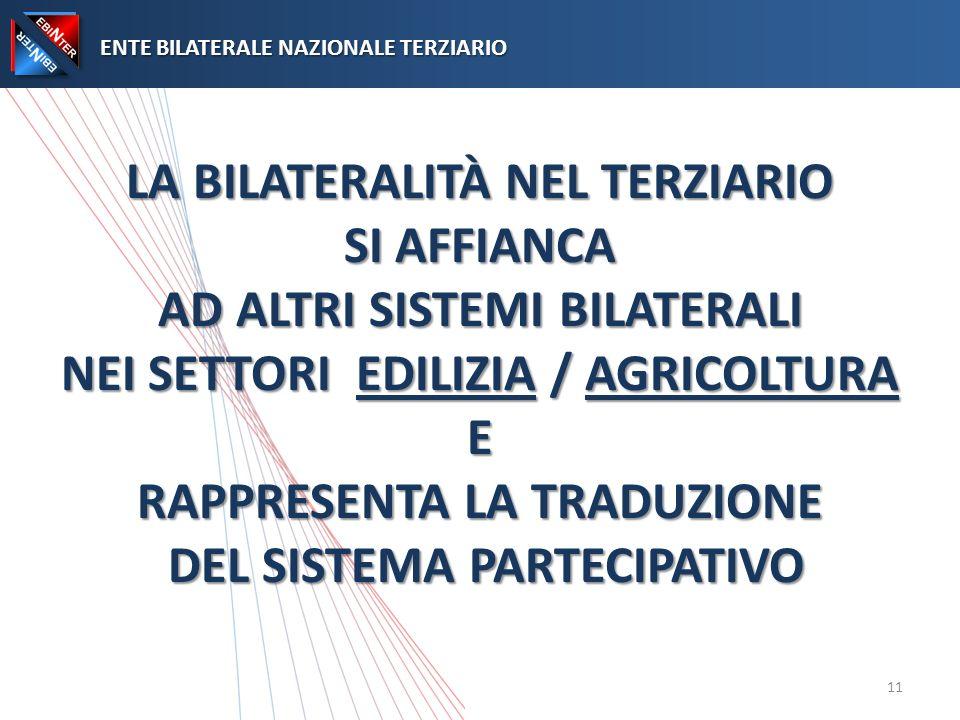 LA BILATERALITÀ NEL TERZIARIO SI AFFIANCA AD ALTRI SISTEMI BILATERALI NEI SETTORI EDILIZIA / AGRICOLTURA E RAPPRESENTA LA TRADUZIONE DEL SISTEMA PARTECIPATIVO ENTE BILATERALE NAZIONALE TERZIARIO ENTE BILATERALE NAZIONALE TERZIARIO 11