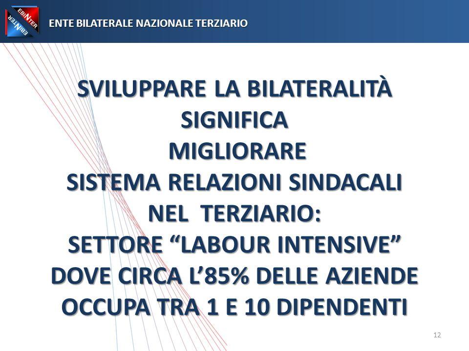 SVILUPPARE LA BILATERALITÀ SIGNIFICA MIGLIORARE SISTEMA RELAZIONI SINDACALI NEL TERZIARIO: SETTORE LABOUR INTENSIVE DOVE CIRCA L85% DELLE AZIENDE OCCUPA TRA 1 E 10 DIPENDENTI ENTE BILATERALE NAZIONALE TERZIARIO ENTE BILATERALE NAZIONALE TERZIARIO 12