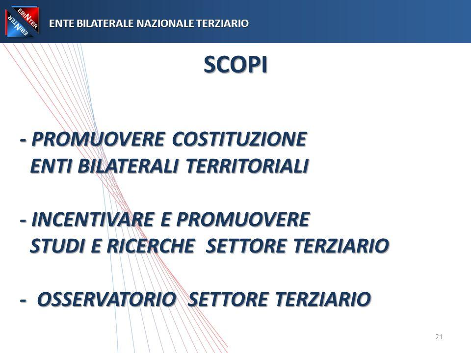 SCOPI ENTE BILATERALE NAZIONALE TERZIARIO ENTE BILATERALE NAZIONALE TERZIARIO - PROMUOVERE COSTITUZIONE ENTI BILATERALI TERRITORIALI - INCENTIVARE E PROMUOVERE STUDI E RICERCHE SETTORE TERZIARIO - OSSERVATORIO SETTORE TERZIARIO - PROMUOVERE COSTITUZIONE ENTI BILATERALI TERRITORIALI - INCENTIVARE E PROMUOVERE STUDI E RICERCHE SETTORE TERZIARIO - OSSERVATORIO SETTORE TERZIARIO 21