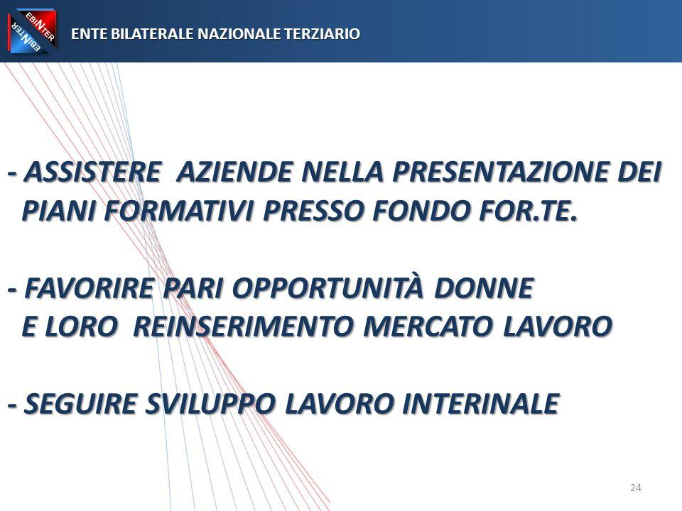- ASSISTERE AZIENDE NELLA PRESENTAZIONE DEI PIANI FORMATIVI PRESSO FONDO FOR.TE.