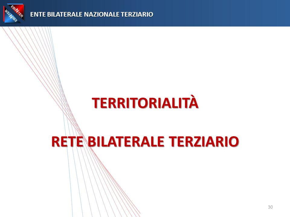 TERRITORIALITÀ RETE BILATERALE TERZIARIO ENTE BILATERALE NAZIONALE TERZIARIO ENTE BILATERALE NAZIONALE TERZIARIO 30