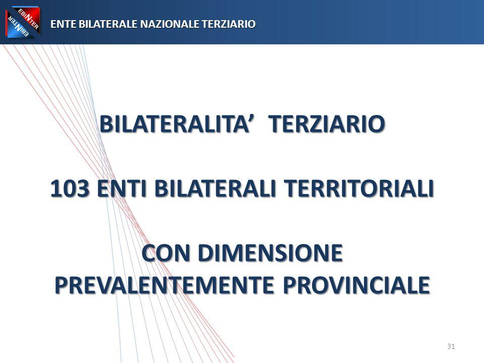 BILATERALITA TERZIARIO 103 ENTI BILATERALI TERRITORIALI CON DIMENSIONE PREVALENTEMENTE PROVINCIALE ENTE BILATERALE NAZIONALE TERZIARIO ENTE BILATERALE NAZIONALE TERZIARIO 31