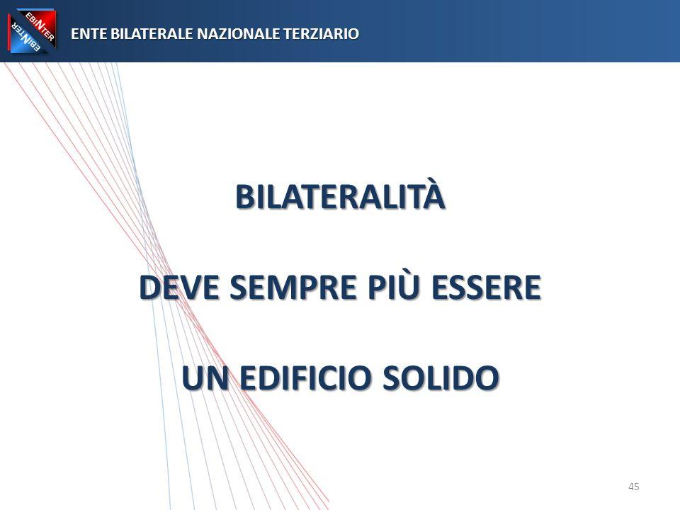 BILATERALITÀ DEVE SEMPRE PIÙ ESSERE UN EDIFICIO SOLIDO ENTE BILATERALE NAZIONALE TERZIARIO ENTE BILATERALE NAZIONALE TERZIARIO 45