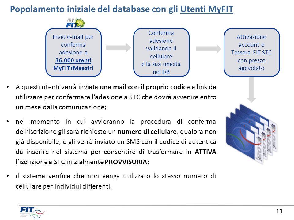 11 Popolamento iniziale del database con gli Utenti MyFIT Conferma adesione validando il cellulare e la sua unicità nel DB Invio e-mail per conferma a