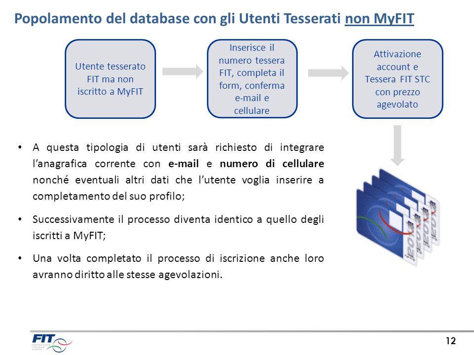 12 Popolamento del database con gli Utenti Tesserati non MyFIT Inserisce il numero tessera FIT, completa il form, conferma e-mail e cellulare Utente t