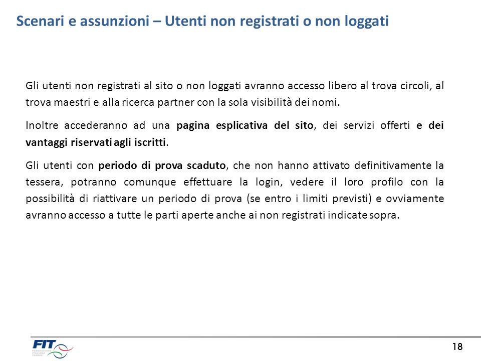 Scenari e assunzioni – Utenti non registrati o non loggati 18 Gli utenti non registrati al sito o non loggati avranno accesso libero al trova circoli,
