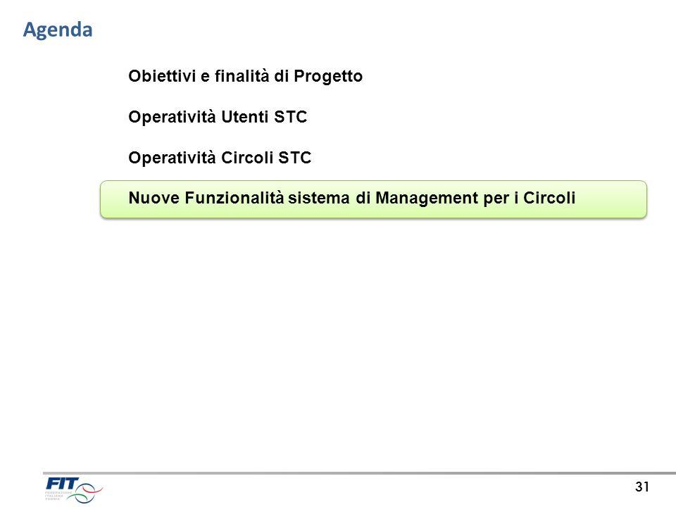 Agenda Obiettivi e finalità di Progetto Operatività Utenti STC Operatività Circoli STC Nuove Funzionalità sistema di Management per i Circoli 31