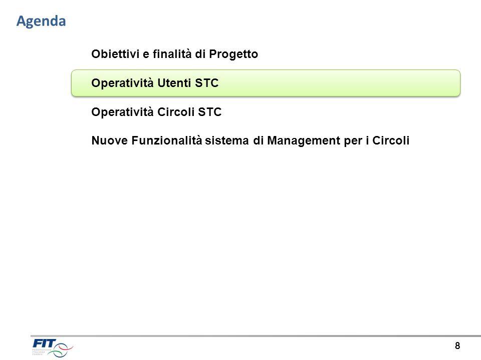 Agenda Obiettivi e finalità di Progetto Operatività Utenti STC Operatività Circoli STC Nuove Funzionalità sistema di Management per i Circoli 29