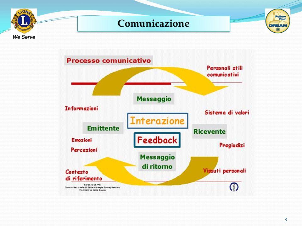3 Comunicazione