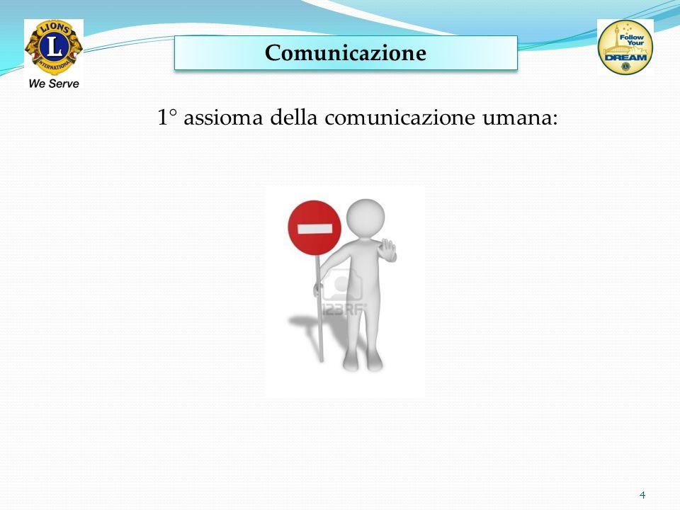 4 1° assioma della comunicazione umana: