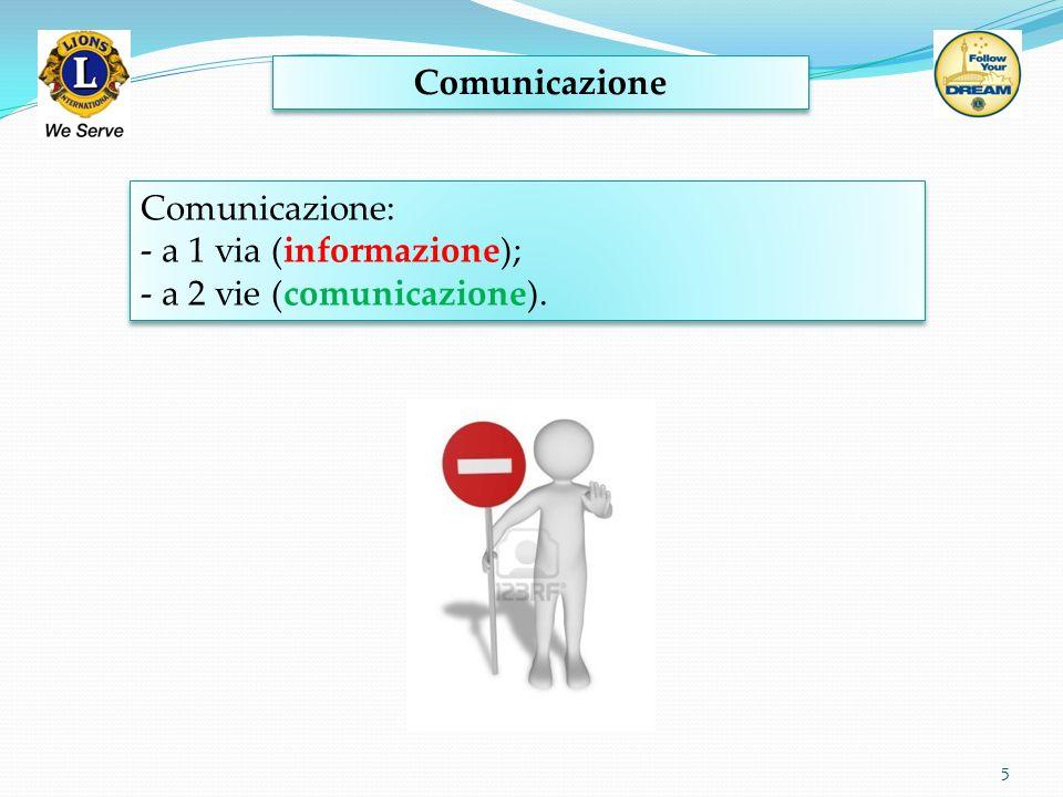 5 Comunicazione Comunicazione: - a 1 via (informazione); - a 2 vie (comunicazione). Comunicazione: - a 1 via (informazione); 2 vie (comunicazione).