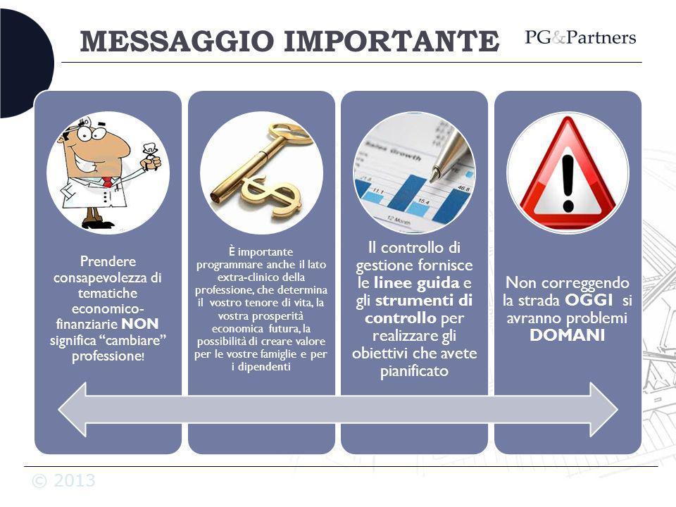 © 2013 MESSAGGIO IMPORTANTE Prendere consapevolezza di tematiche economico- finanziarie NON significa cambiare professione ! È importante programmare