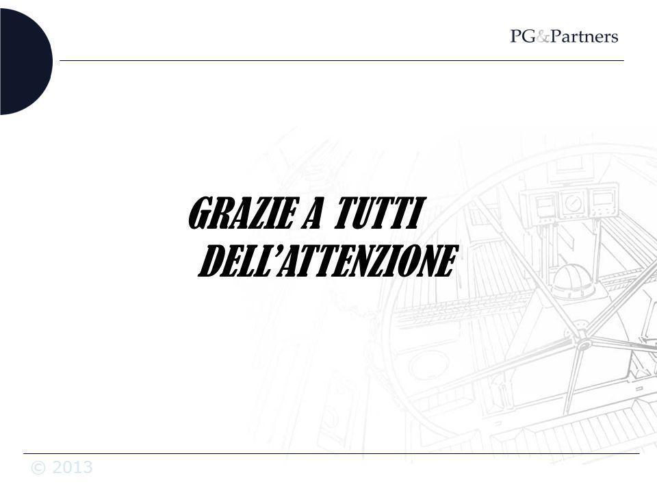© 2013 GRAZIE A TUTTI DELLATTENZIONE