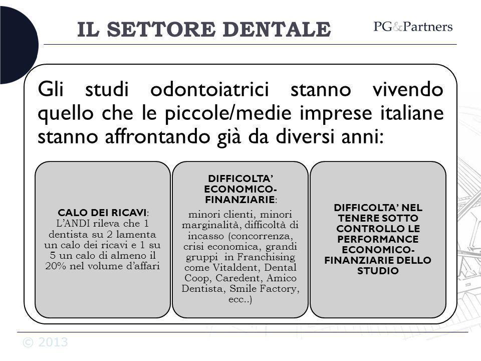 © 2013 IL SETTORE DENTALE Gli studi odontoiatrici stanno vivendo quello che le piccole/medie imprese italiane stanno affrontando già da diversi anni:
