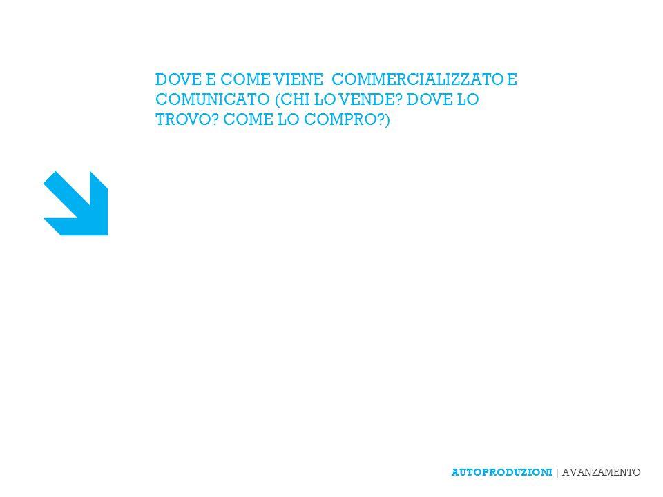 AUTOPRODUZIONI | AVANZAMENTO DOVE E COME VIENE COMMERCIALIZZATO E COMUNICATO (CHI LO VENDE.