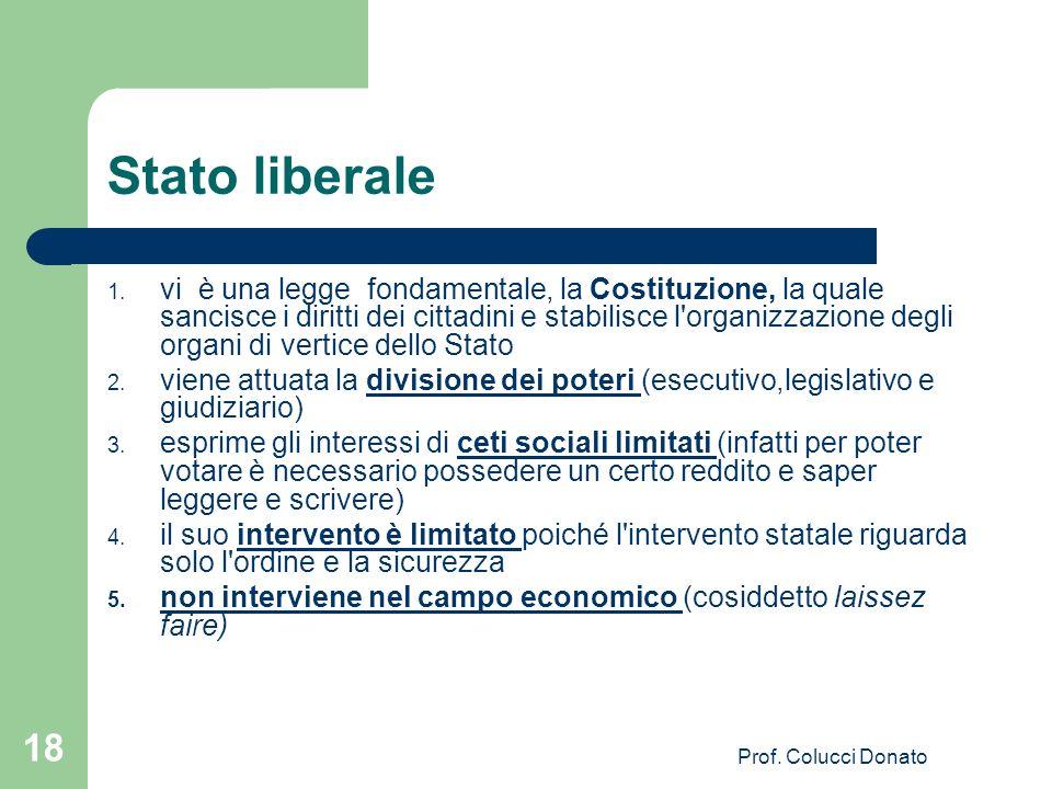 Stato liberale 1.