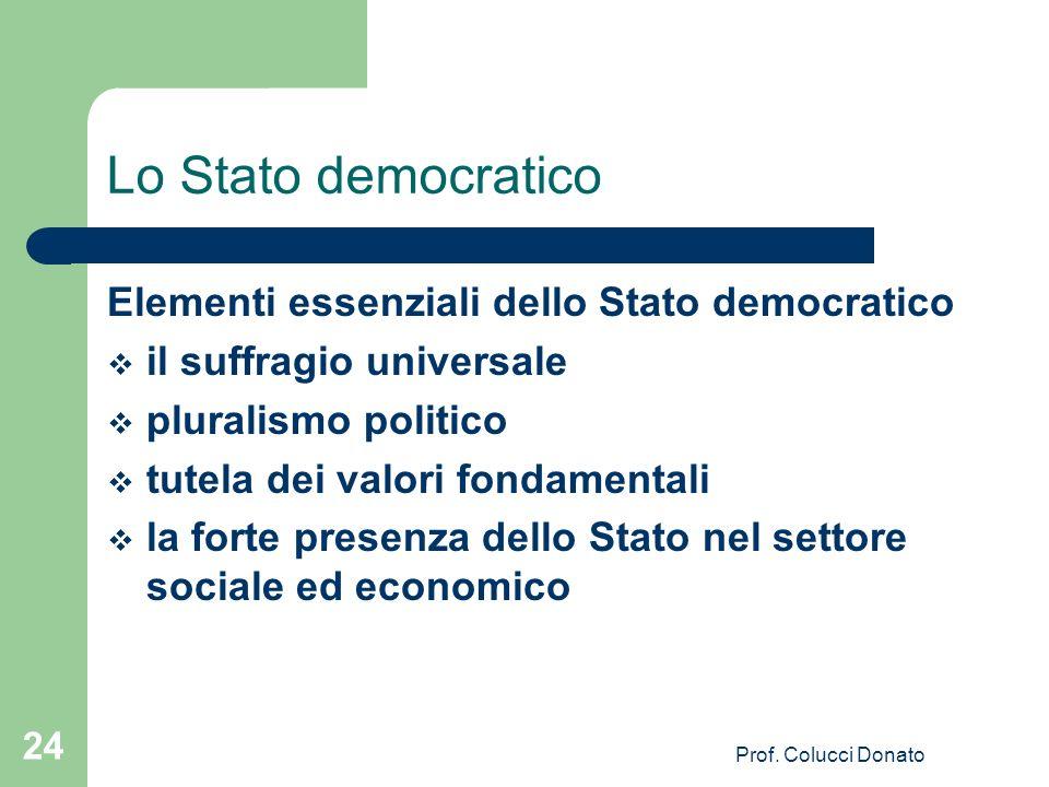 Elementi essenziali dello Stato democratico il suffragio universale pluralismo politico tutela dei valori fondamentali la forte presenza dello Stato nel settore sociale ed economico Lo Stato democratico 24 Prof.