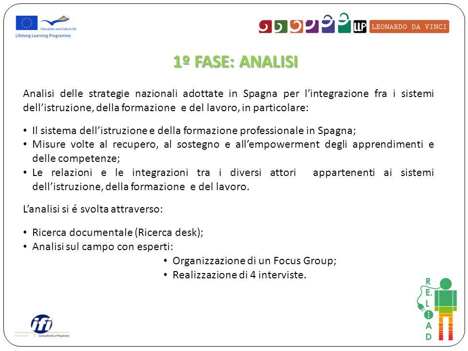Analisi delle strategie nazionali adottate in Spagna per lintegrazione fra i sistemi dellistruzione, della formazione e del lavoro, in particolare: Il