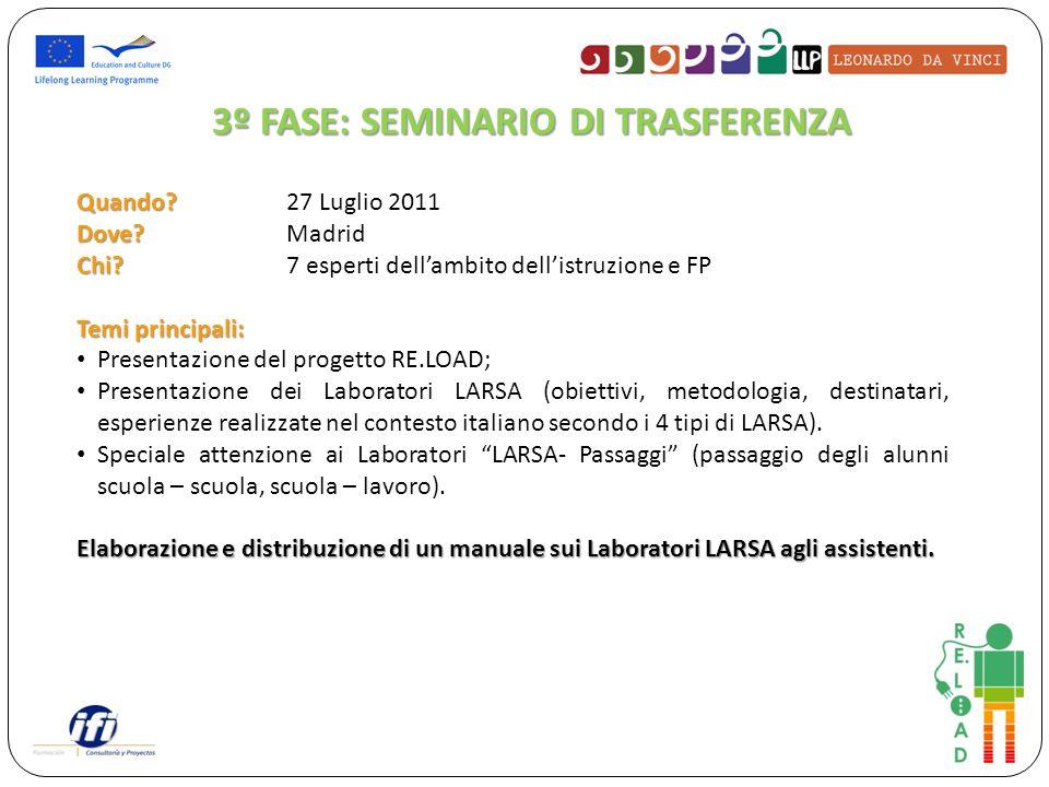 Quando? Quando? 27 Luglio 2011 Dove? Dove?Madrid Chi? Chi? 7 esperti dellambito dellistruzione e FP Temi principali: Presentazione del progetto RE.LOA
