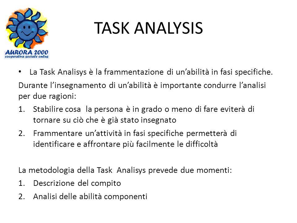 TASK ANALYSIS La Task Analisys è la frammentazione di unabilità in fasi specifiche.