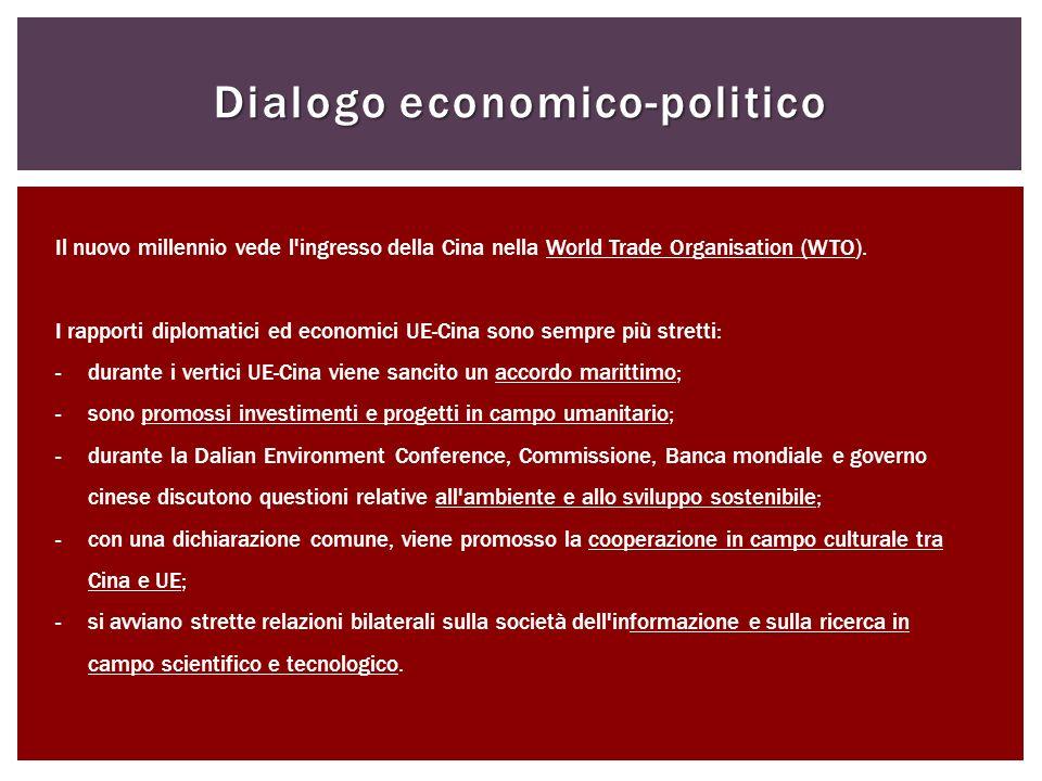 Dialogo economico-politico Il nuovo millennio vede l'ingresso della Cina nella World Trade Organisation (WTO). I rapporti diplomatici ed economici UE-