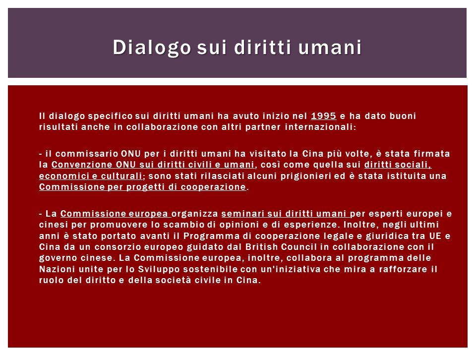 Dialogo sui diritti umani Il dialogo specifico sui diritti umani ha avuto inizio nel 1995 e ha dato buoni risultati anche in collaborazione con altri