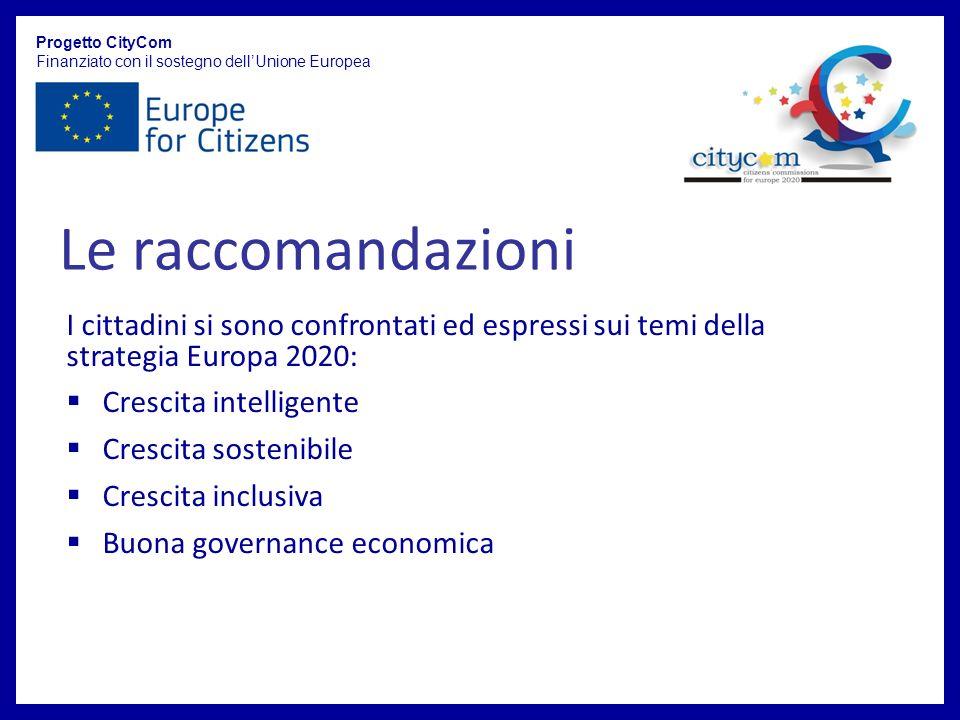 Progetto CityCom Finanziato con il sostegno dellUnione Europea I cittadini si sono confrontati ed espressi sui temi della strategia Europa 2020: Crescita intelligente Crescita sostenibile Crescita inclusiva Buona governance economica Le raccomandazioni