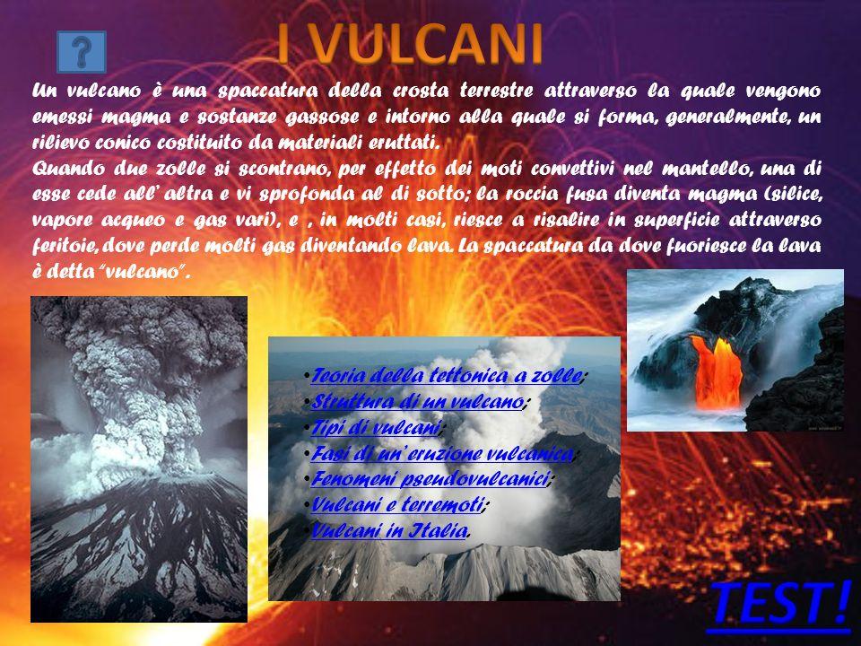 Eruzione esplosiva Eruzione effusiva Eruzione violenta, che comporta l esplosione di parte o di tutto ledificio vulcanico