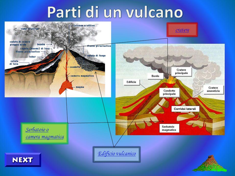 Quando due zolle scorrono l una accanto all altra non si ha né produzione né distruzione di crosta terrestre o magma. Lungo la linea dove scorrono (fa