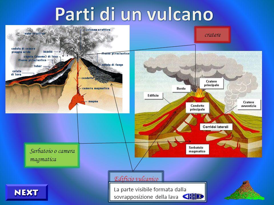 Serbatoio o camera magmatica Edificio vulcanico cratere La zona dove si raccoglie il magma