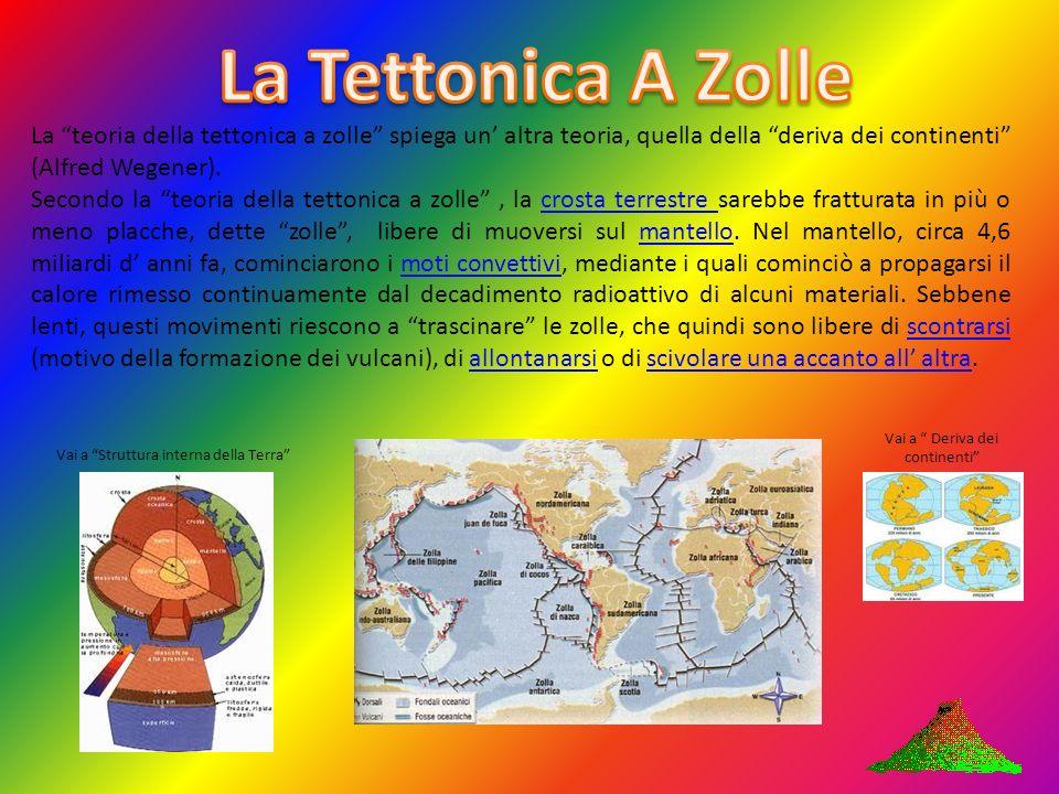 La teoria della tettonica a zolle spiega un altra teoria, quella della deriva dei continenti (Alfred Wegener).