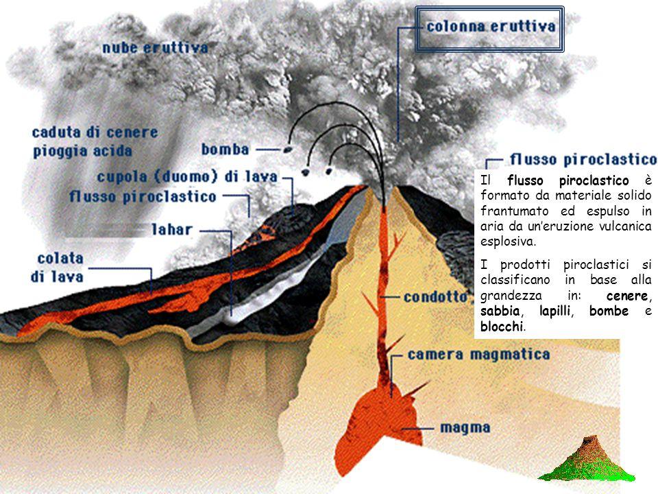 Il vulcano è alimentato da un serbatoio sotterraneo, dove si trova il magma chiamato bacino o focolaio magmatico, esso comunica con lesterno attravers