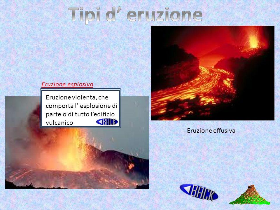 Eruzione esplosiva Eruzione effusiva